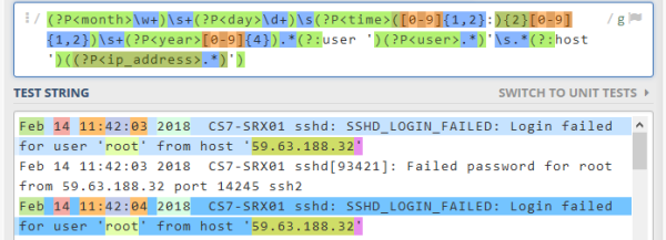 Regex SSH_LOGIN_FAILED Juniper Junos SRX