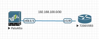 Palo Alto and IOS router topology